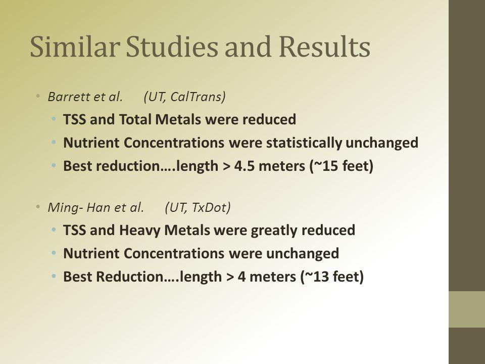 Similar Studies and Results Barrett et al.