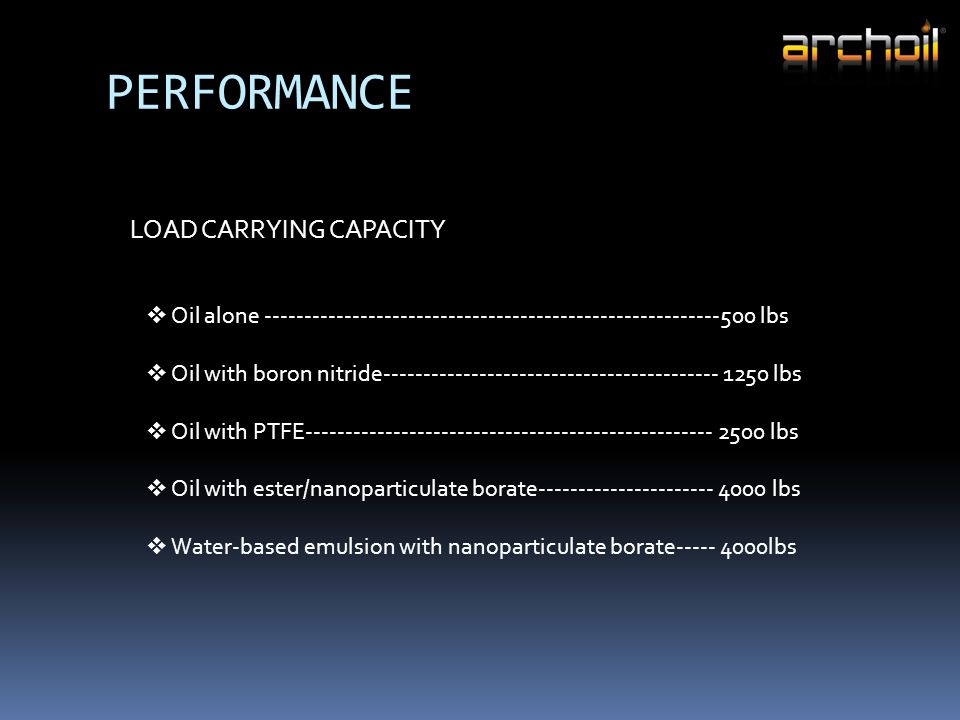 PERFORMANCE LOAD CARRYING CAPACITY  Oil alone ---------------------------------------------------------500 lbs  Oil with boron nitride--------------