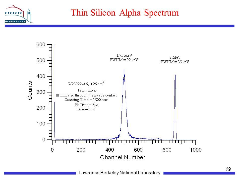 Lawrence Berkeley National Laboratory Thin Silicon Alpha Spectrum 19