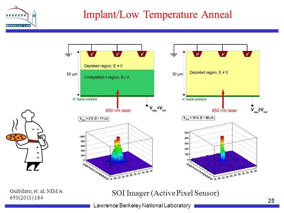 Lawrence Berkeley National Laboratory Implant/Low Temperature Anneal 25 SOI Imager (Active Pixel Sensor) Guibilato, et.