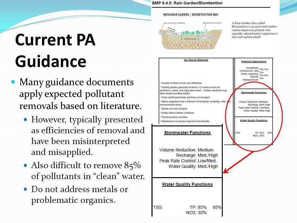 Current PA Guidance Many guidance documents apply expected pollutant removals based on literature.