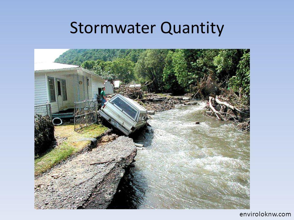 Stormwater Quantity enviroloknw.com