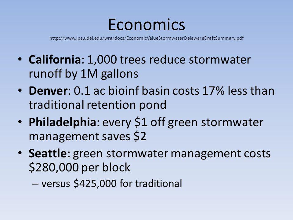 Economics http://www.ipa.udel.edu/wra/docs/EconomicValueStormwaterDelawareDraftSummary.pdf California: 1,000 trees reduce stormwater runoff by 1M gall