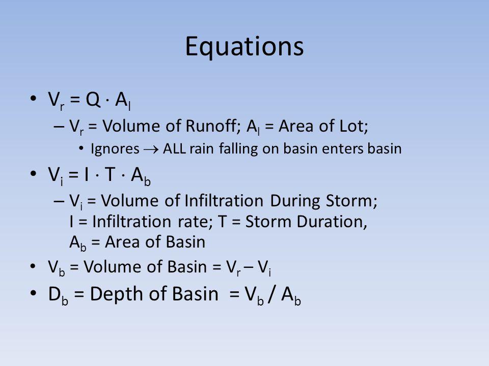 Equations V r = Q  A l – V r = Volume of Runoff; A l = Area of Lot; Ignores  ALL rain falling on basin enters basin V i = I  T  A b – V i = Volume