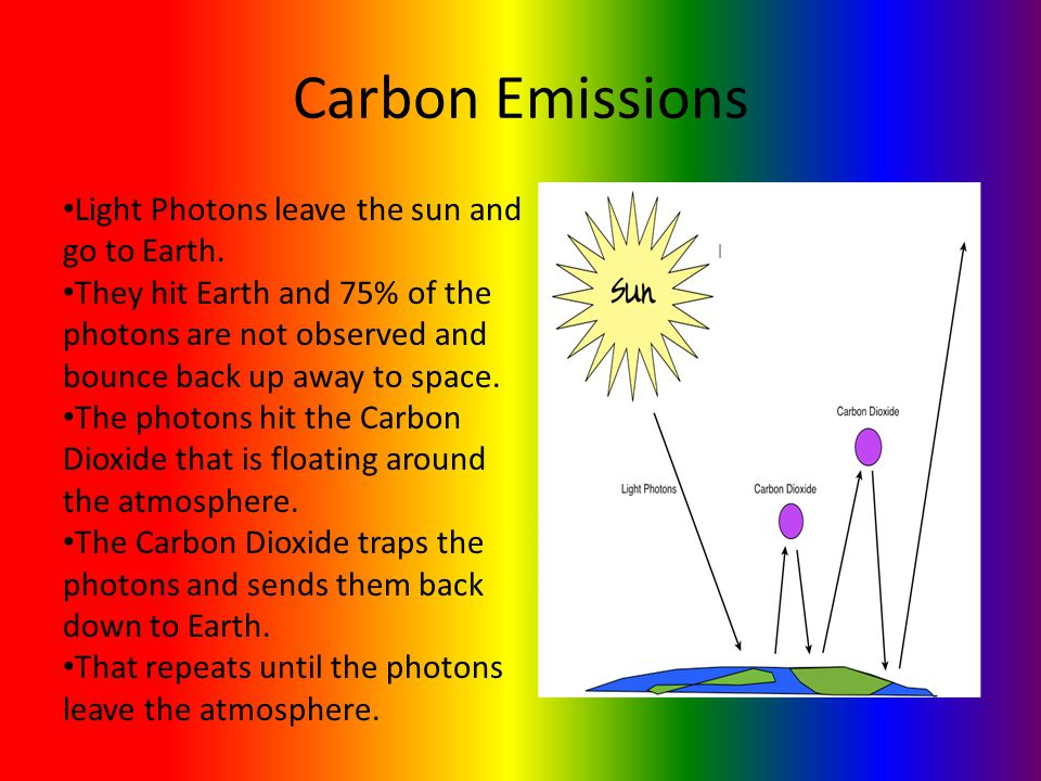 Carbon Emission Carbon is emitted from many different places including cars, factories, and refineries.