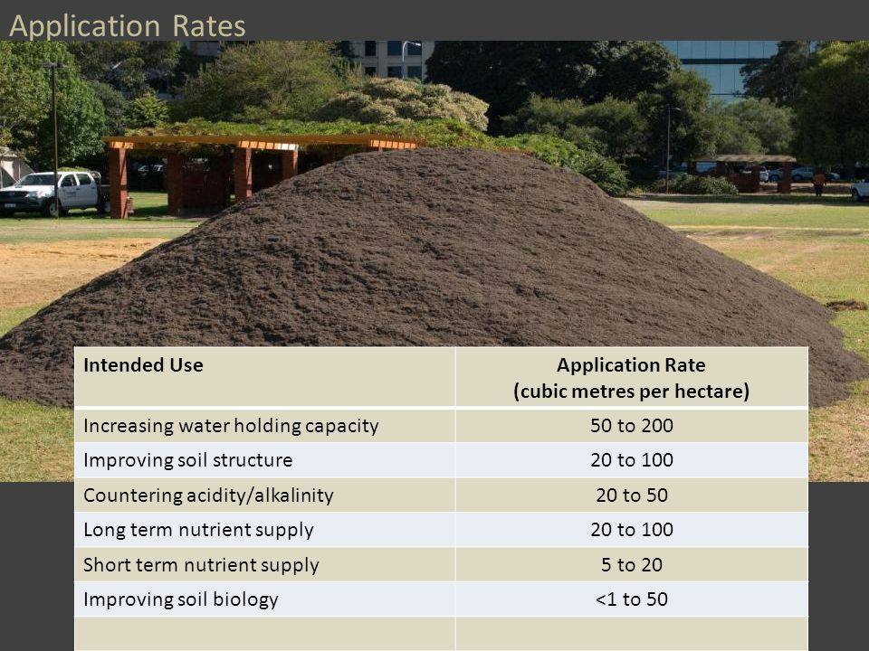 Application Rates Intended UseApplication Rate (cubic metres per hectare) Increasing water holding capacity50 to 200 Improving soil structure20 to 100 Countering acidity/alkalinity20 to 50 Long term nutrient supply20 to 100 Short term nutrient supply5 to 20 Improving soil biology<1 to 50