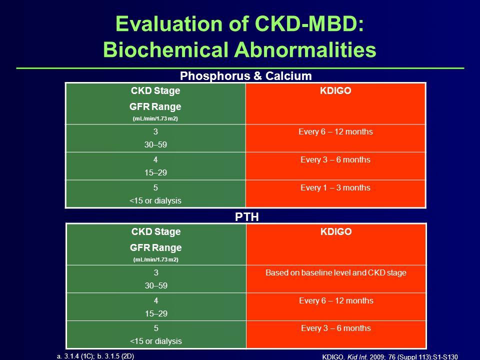 Evaluation of CKD-MBD: Biochemical Abnormalities KDIGO. Kid Int. 2009; 76 (Suppl 113):S1-S130 a. 3.1.4 (1C); b. 3.1.5 (2D) CKD Stage GFR Range (mL/min