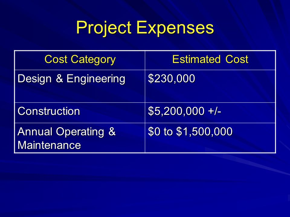 Project Expenses Cost Category Estimated Cost Design & Engineering $230,000 Construction $5,200,000 +/- Annual Operating & Maintenance $0 to $1,500,000