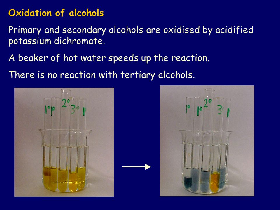 Oxidation of alcohols Primary and secondary alcohols are oxidised by acidified potassium dichromate.