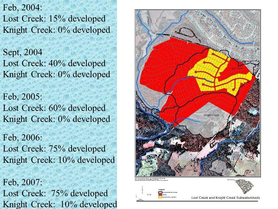 Feb, 2004: Lost Creek: 15% developed Knight Creek: 0% developed Sept, 2004 Lost Creek: 40% developed Knight Creek: 0% developed Feb, 2005: Lost Creek:
