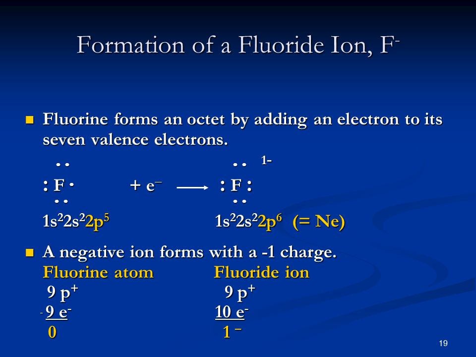 19 Fluorine forms an octet by adding an electron to its seven valence electrons.