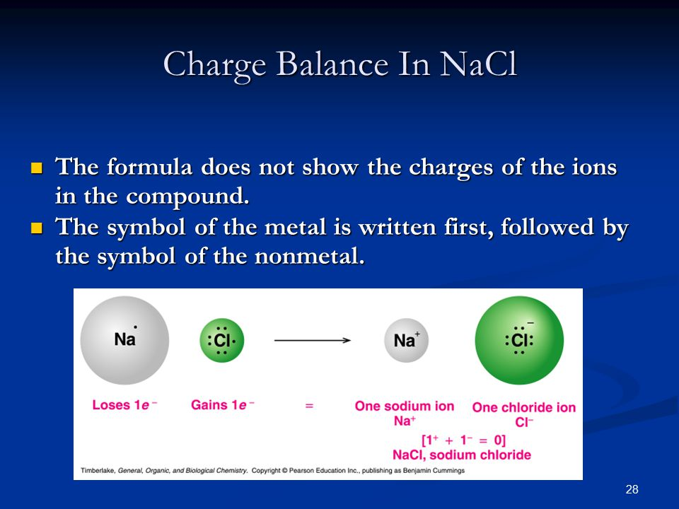 28 Charge Balance In NaCl The formula does not show the charges of the ions in the compound.
