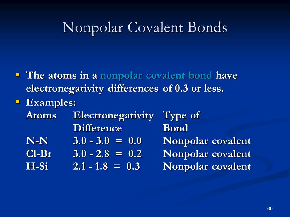 69  The atoms in a nonpolar covalent bond have electronegativity differences of 0.3 or less.