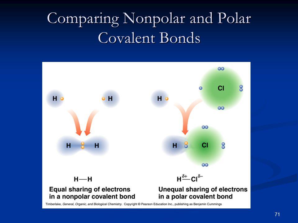 71 Comparing Nonpolar and Polar Covalent Bonds