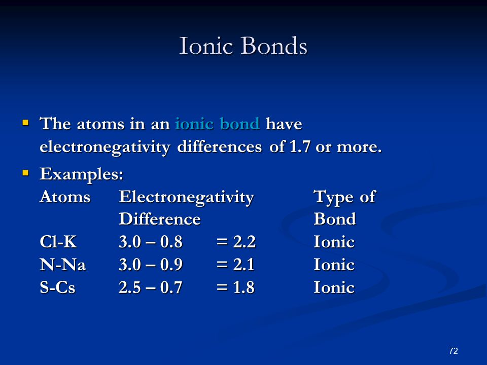 72 Ionic Bonds  The atoms in an ionic bond have electronegativity differences of 1.7 or more.