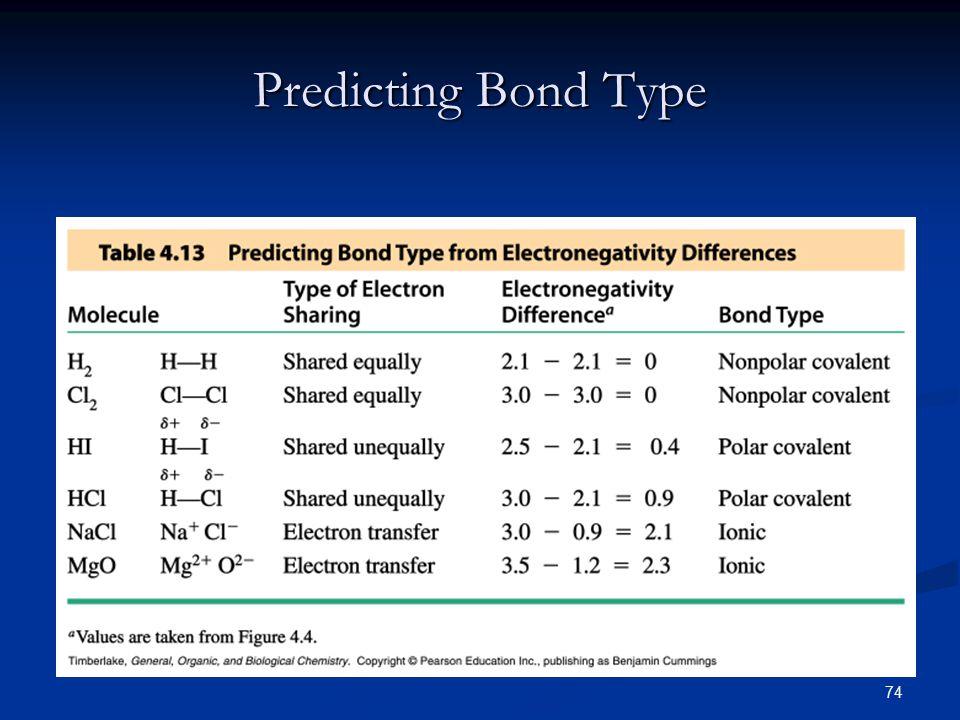 74 Predicting Bond Type