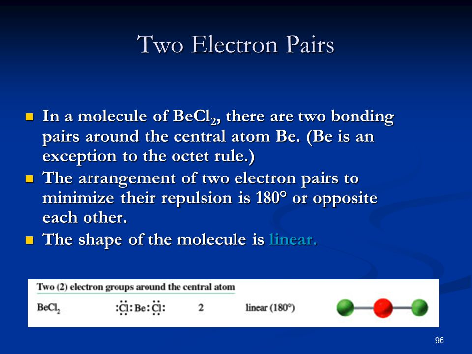96 Two Electron Pairs In a molecule of BeCl 2, there are two bonding pairs around the central atom Be.