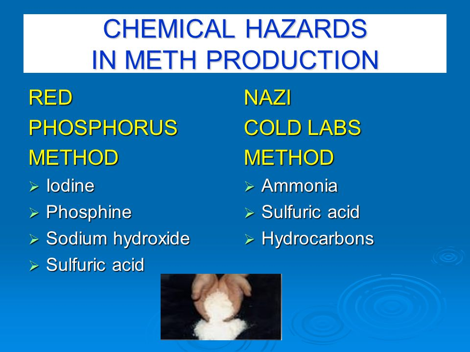 CHEMICAL HAZARDS IN METH PRODUCTION REDPHOSPHORUSMETHOD  Iodine  Phosphine  Sodium hydroxide  Sulfuric acid NAZI COLD LABS METHOD  Ammonia  Sulfuric acid  Hydrocarbons