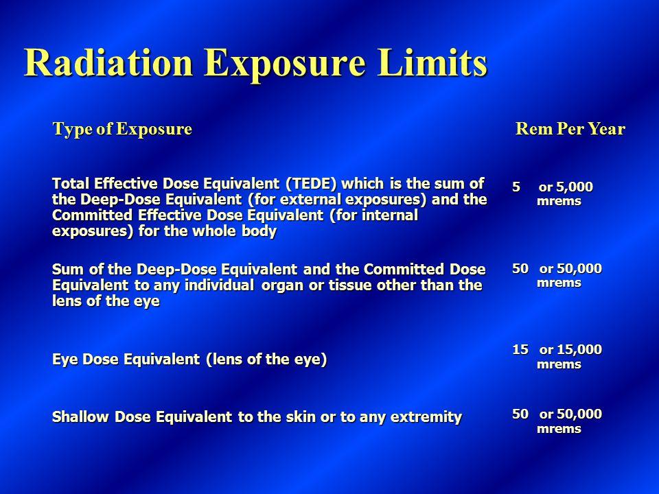 External vs. Internal Radiation Exposure  External Exposure – X-rays, Diagnostic Procedures.