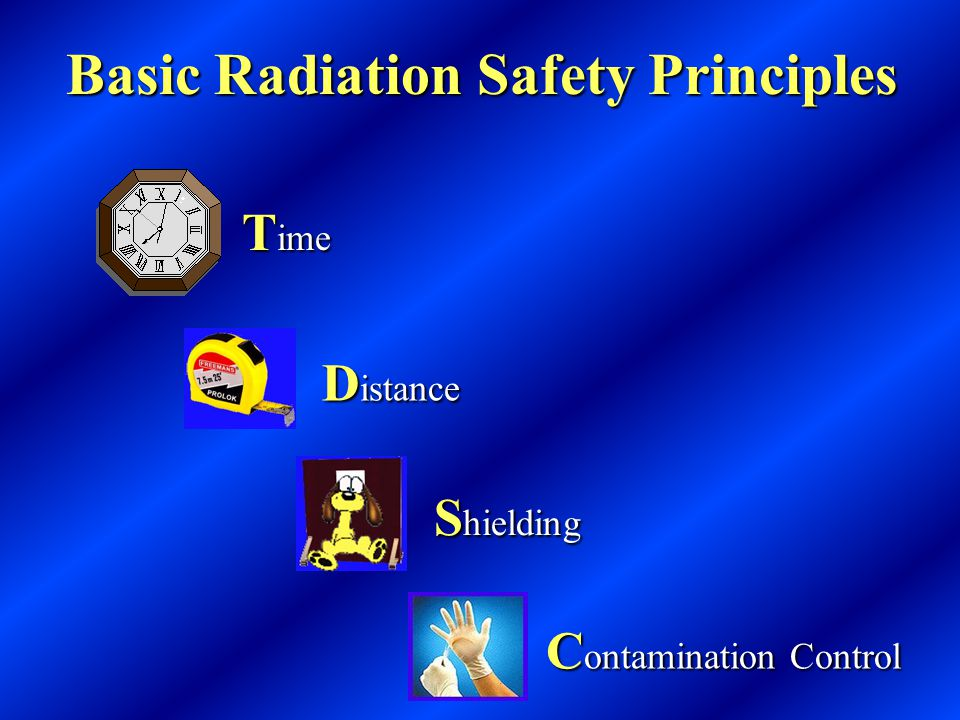Units of Radiation Exposure Rem (Sievert) Measure of occupational risk (cancer) from radiation exposure 1,000 mrem = 1 Rem 1 Sievert = 100 Rem 5 Rem/yr maximum limit 1 R = 1 Rad = 1 Rem Diagnostic & Fluoro X-Rays +-20%