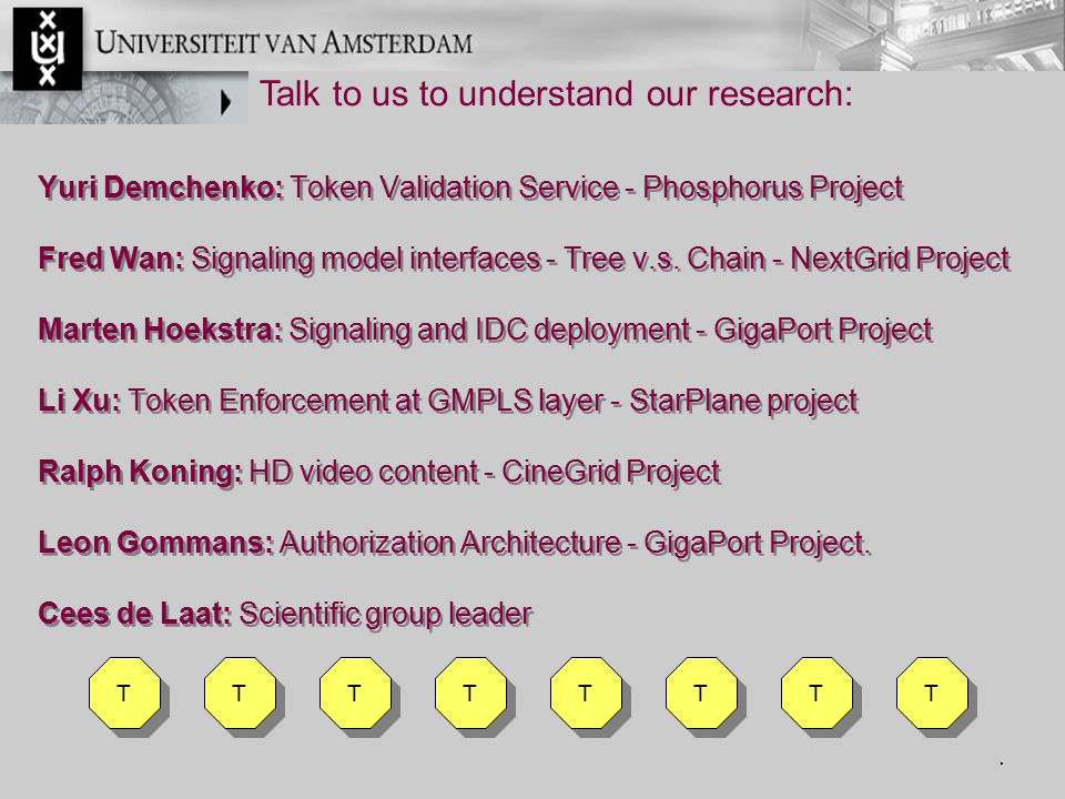 Yuri Demchenko: Token Validation Service - Phosphorus Project Fred Wan: Signaling model interfaces - Tree v.s. Chain - NextGrid Project Marten Hoekstr