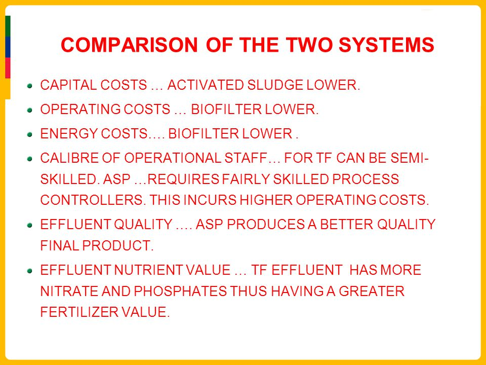 COMPARISON OF THE TWO SYSTEMS CAPITAL COSTS … ACTIVATED SLUDGE LOWER. OPERATING COSTS … BIOFILTER LOWER. ENERGY COSTS…. BIOFILTER LOWER. CALIBRE OF OP