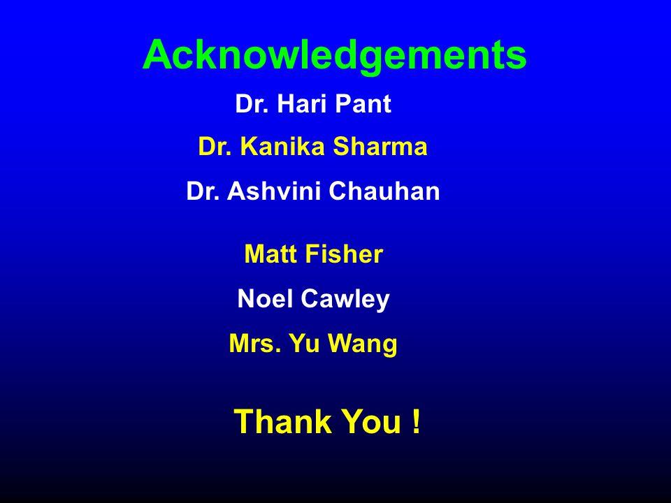 Acknowledgements Dr. Hari Pant Dr. Kanika Sharma Dr. Ashvini Chauhan Matt Fisher Noel Cawley Mrs. Yu Wang Thank You !