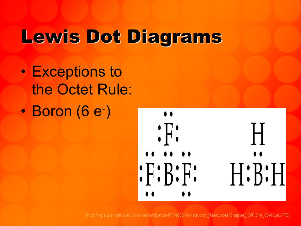 Lewis Dot Diagrams Exceptions to the Octet Rule: Boron (6 e - ) [http://wps.prenhall.com/wps/media/objects/476/488316/Instructor_Resources/Chapter_10/FG10_00-46un.JPG]
