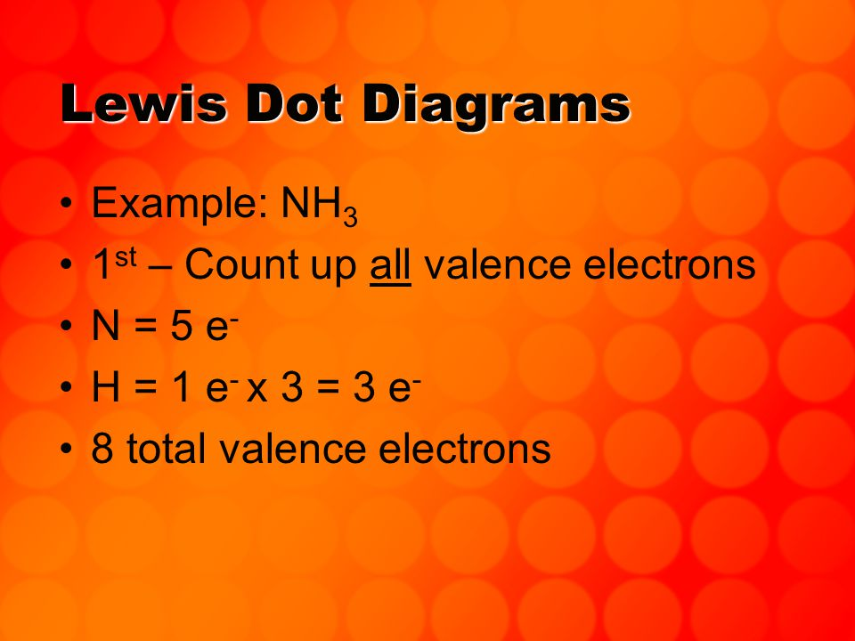 Lewis Dot Diagrams Example: NH 3 1 st – Count up all valence electrons N = 5 e - H = 1 e - x 3 = 3 e - 8 total valence electrons