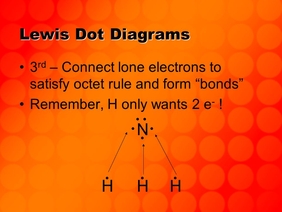 Lewis Dot Diagrams 3 rd – Connect lone electrons to satisfy octet rule and form bonds Remember, H only wants 2 e - .