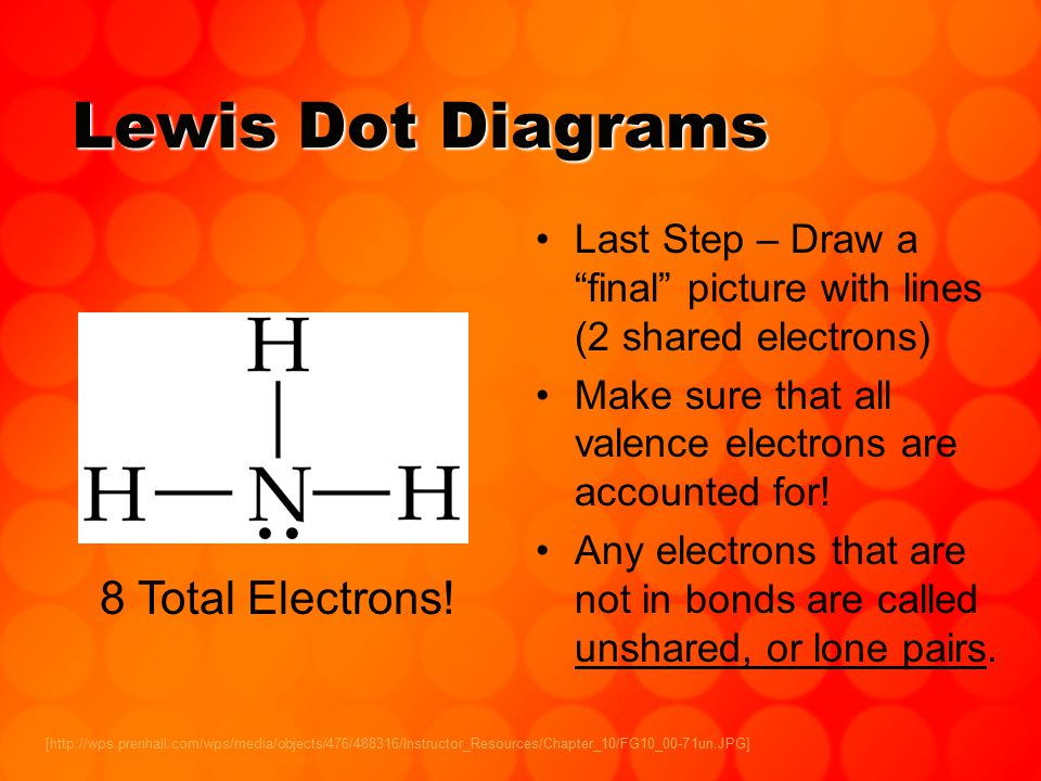 Lewis Dot Diagrams Last Step – Draw a final picture with lines (2 shared electrons) Make sure that all valence electrons are accounted for.
