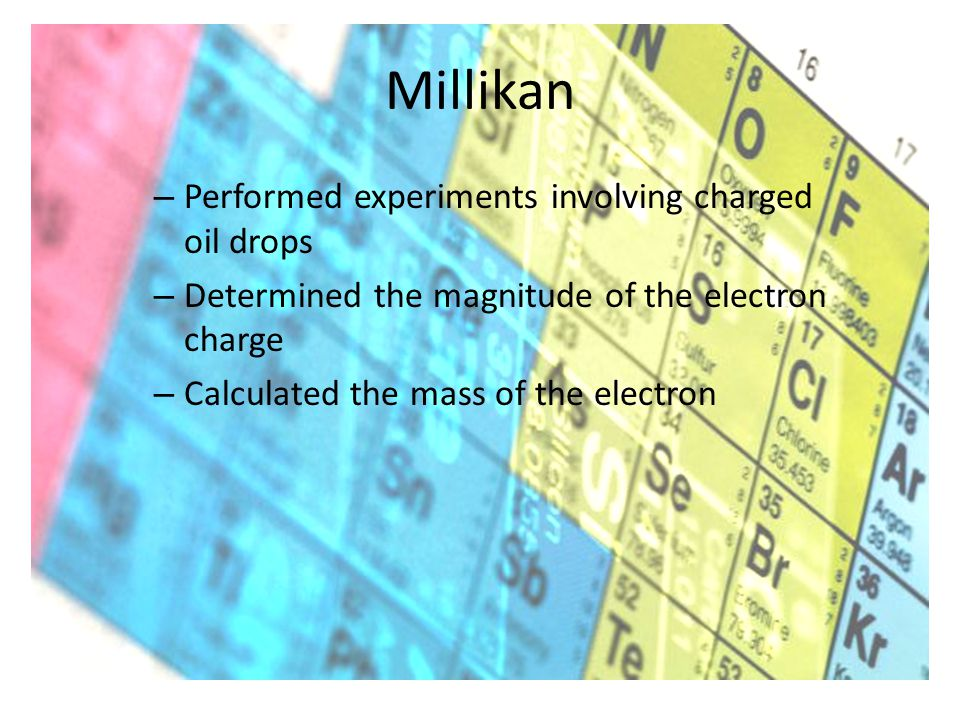 Millikan – Performed experiments involving charged oil drops – Determined the magnitude of the electron charge – Calculated the mass of the electron