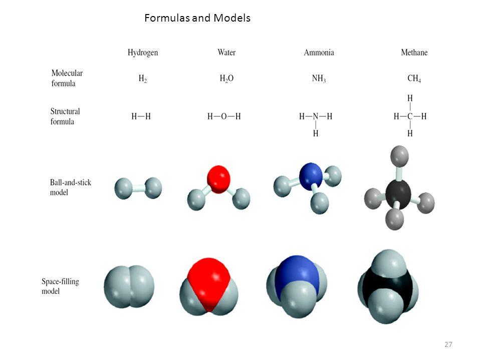 27 Formulas and Models