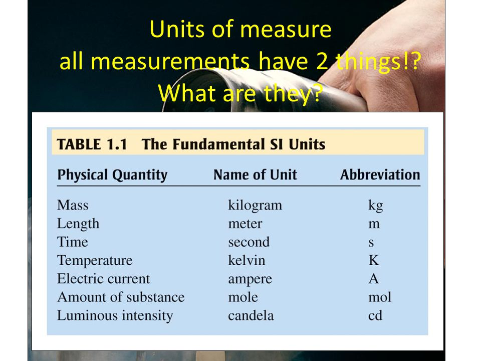 Units of measure all measurements have 2 things! What are they
