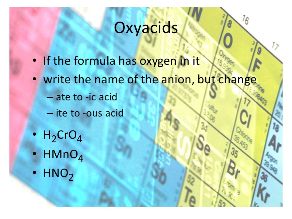 Oxyacids If the formula has oxygen in it write the name of the anion, but change – ate to -ic acid – ite to -ous acid H 2 CrO 4 HMnO 4 HNO 2