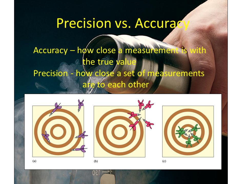 Precision vs. Accuracy Accuracy – how close a measurement is with the true value Precision - how close a set of measurements are to each other