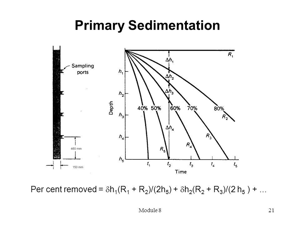 Module 821 Primary Sedimentation Per cent removed =  h 1 (R 1 + R 2 )/(2h 5 ) +  h 2 (R 2 + R 3 )/(2 h 5 ) +...