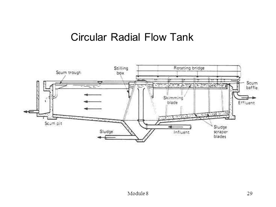 Module 829 Circular Radial Flow Tank
