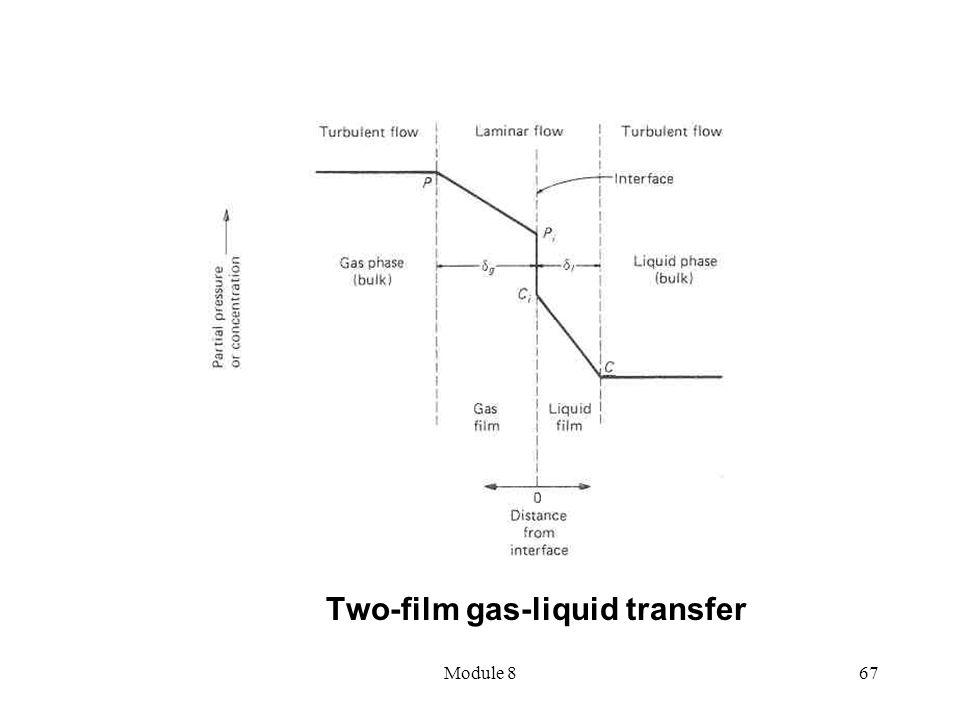 Module 867 Two-film gas-liquid transfer