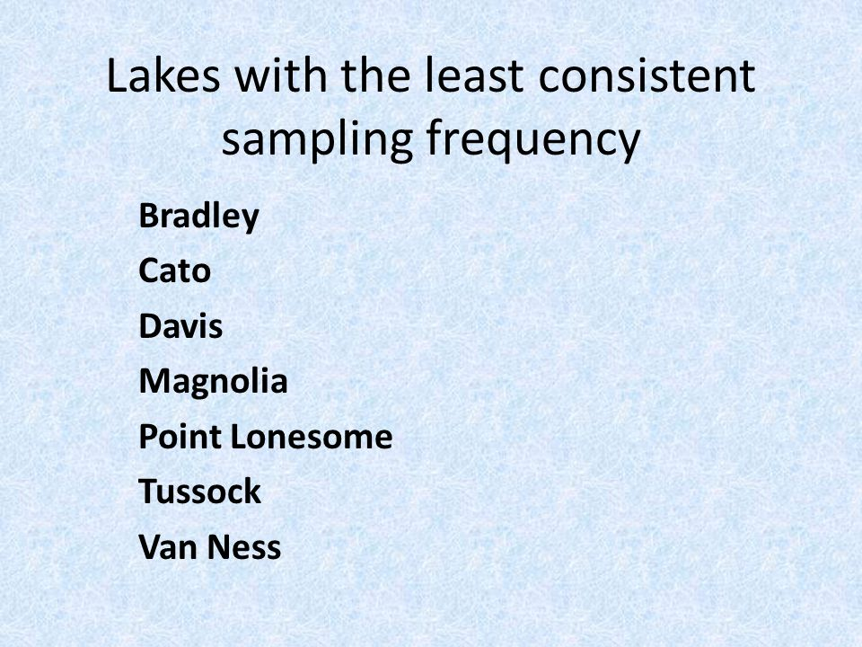 Lakes with the least consistent sampling frequency Bradley Cato Davis Magnolia Point Lonesome Tussock Van Ness
