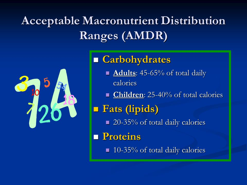 Acceptable Macronutrient Distribution Ranges (AMDR) Carbohydrates Adults: 45-65% of total daily calories Children: 25-40% of total calories Fats (lipids) 20-35% of total daily calories Proteins 10-35% of total daily calories