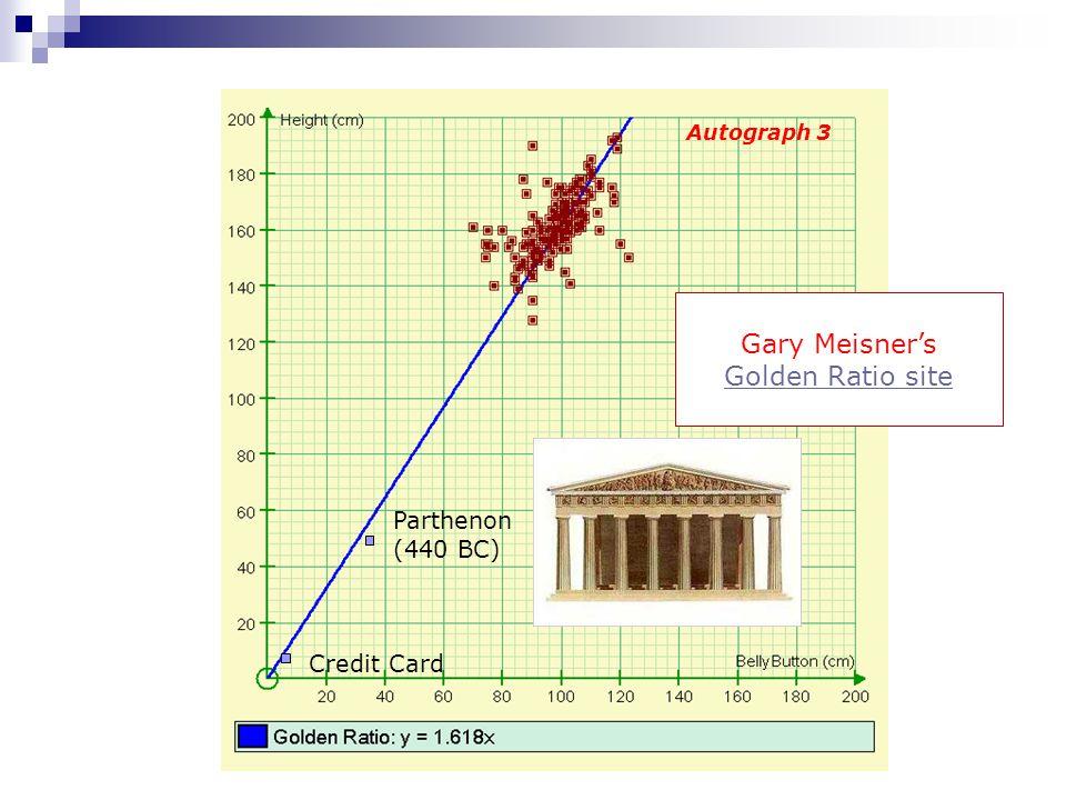 Credit Card Parthenon (440 BC) Autograph 3 Gary Meisner's Golden Ratio site