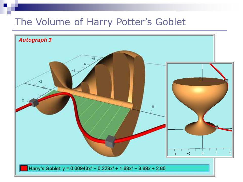 Volume: 33.96π cm³ Area: 10.90 cm² The Volume of Harry Potter's Goblet Autograph 3