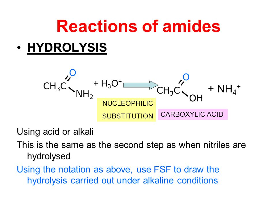 Reactions of amides HYDROLYSIS Using acid or alkali This is the same as the second step as when nitriles are hydrolysed Using the notation as above, u