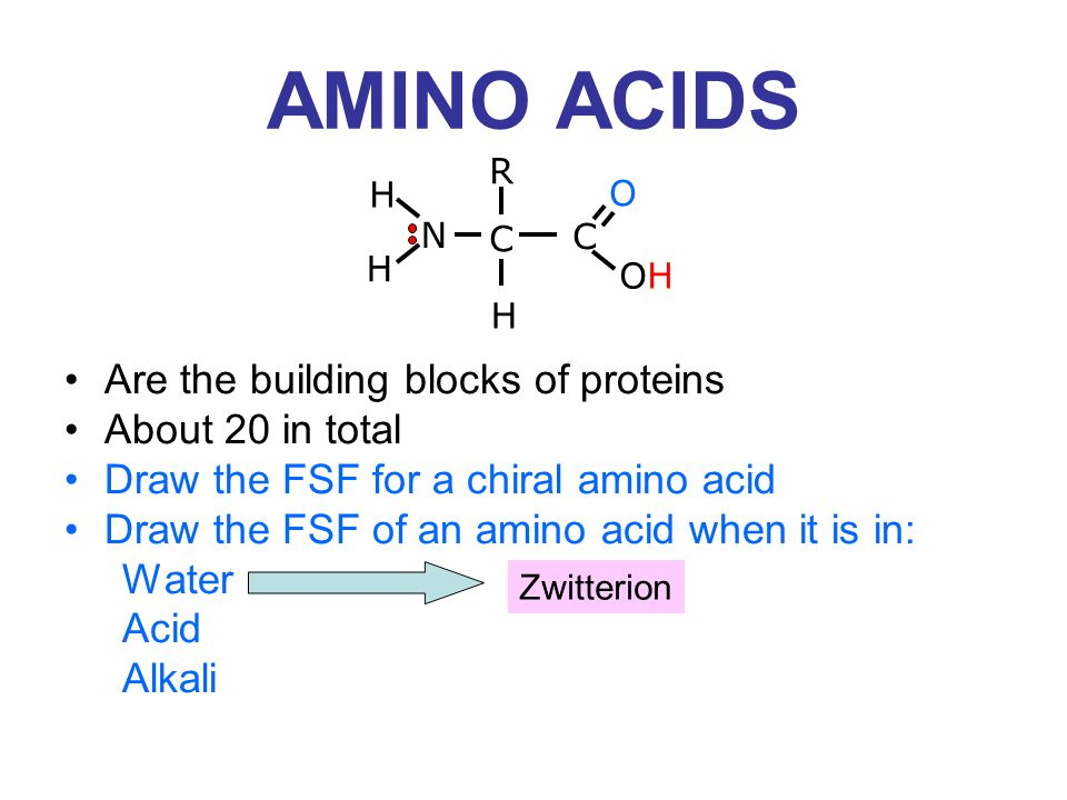 AMINO ACIDS Are the building blocks of proteins About 20 in total Draw the FSF for a chiral amino acid Draw the FSF of an amino acid when it is in: Water Acid Alkali R C C H O OHOH N H H Zwitterion
