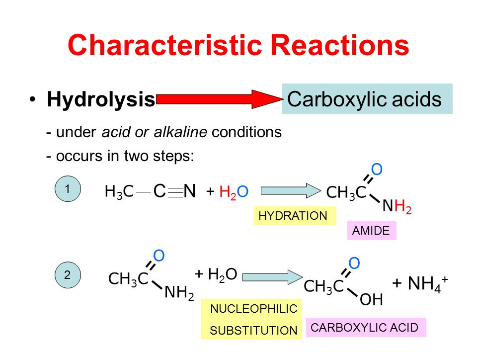 Characteristic Reactions Hydrolysis - under acid or alkaline conditions - occurs in two steps: Carboxylic acids CH 3 C O NH2NH2 CN H3CH3C + H 2 O 1 HY