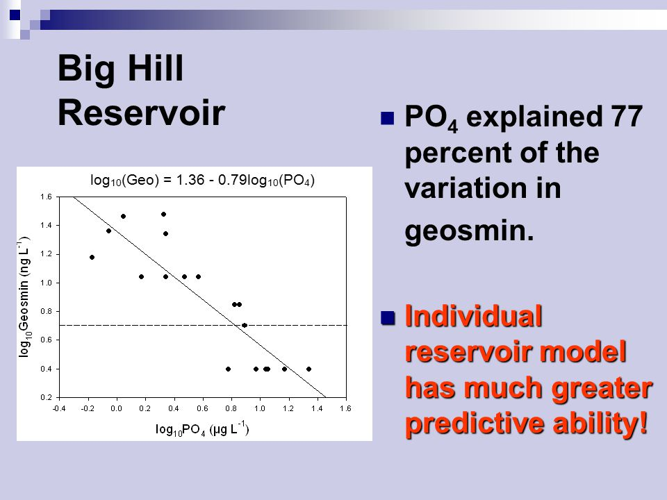 Big Hill Reservoir PO 4 explained 77 percent of the variation in geosmin.