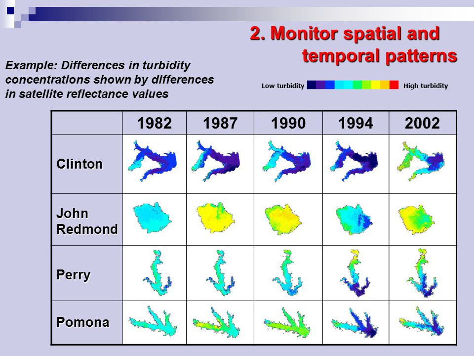 2. Monitor spatial and temporal patterns 19821987199019942002 Clinton John Redmond Perry Pomona Low turbidityHigh turbidity Example: Differences in tu