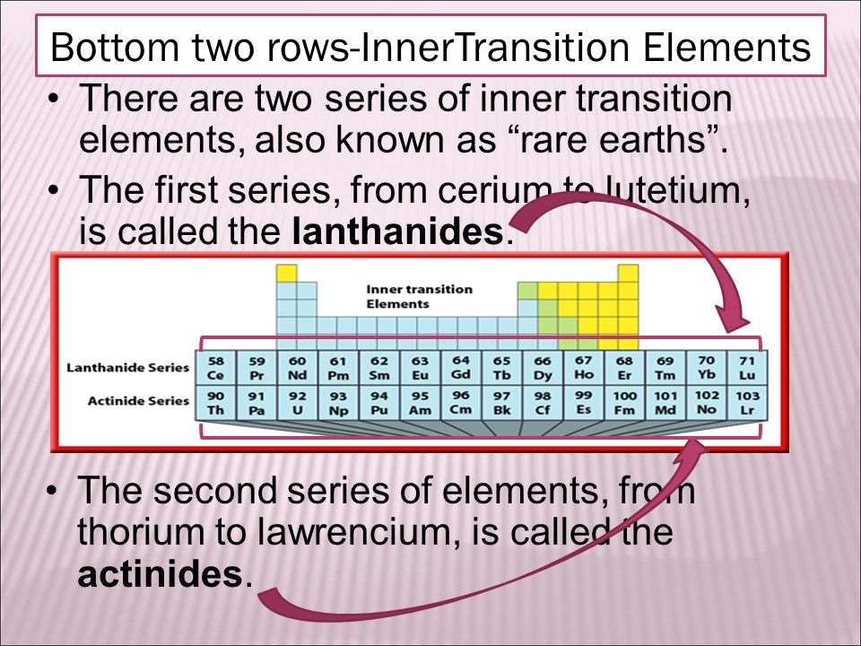 There are two series of inner transition elements, also known as rare earths .