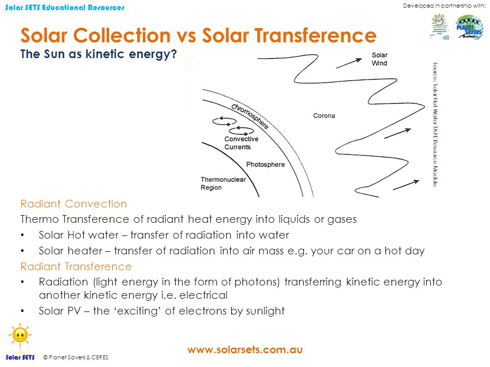 Developed in partnership with: © Planet Savers & CERES Solar SETS Educational Resources www.solarsets.com.au Solar Collection vs Solar Transference Radiant Convection Thermo Transference of radiant heat energy into liquids or gases Solar Hot water – transfer of radiation into water Solar heater – transfer of radiation into air mass e.g.